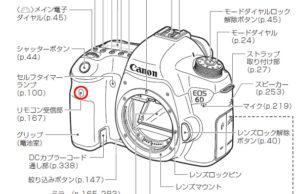 カメラ受光部
