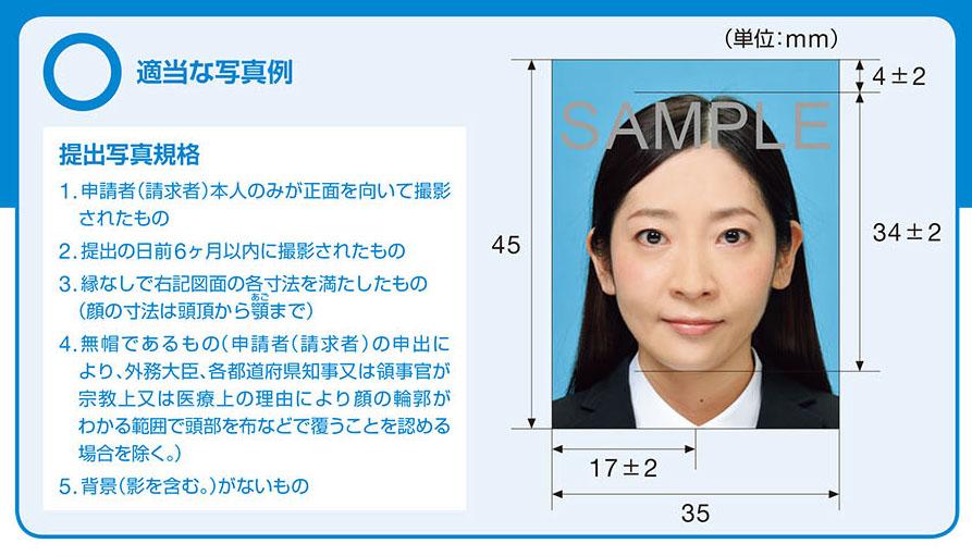 パスポート写真規定